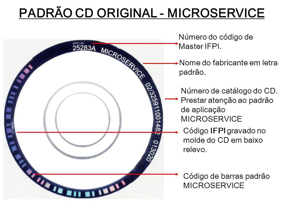 PADRÃO CD ORIGINAL - MICROSERVICE