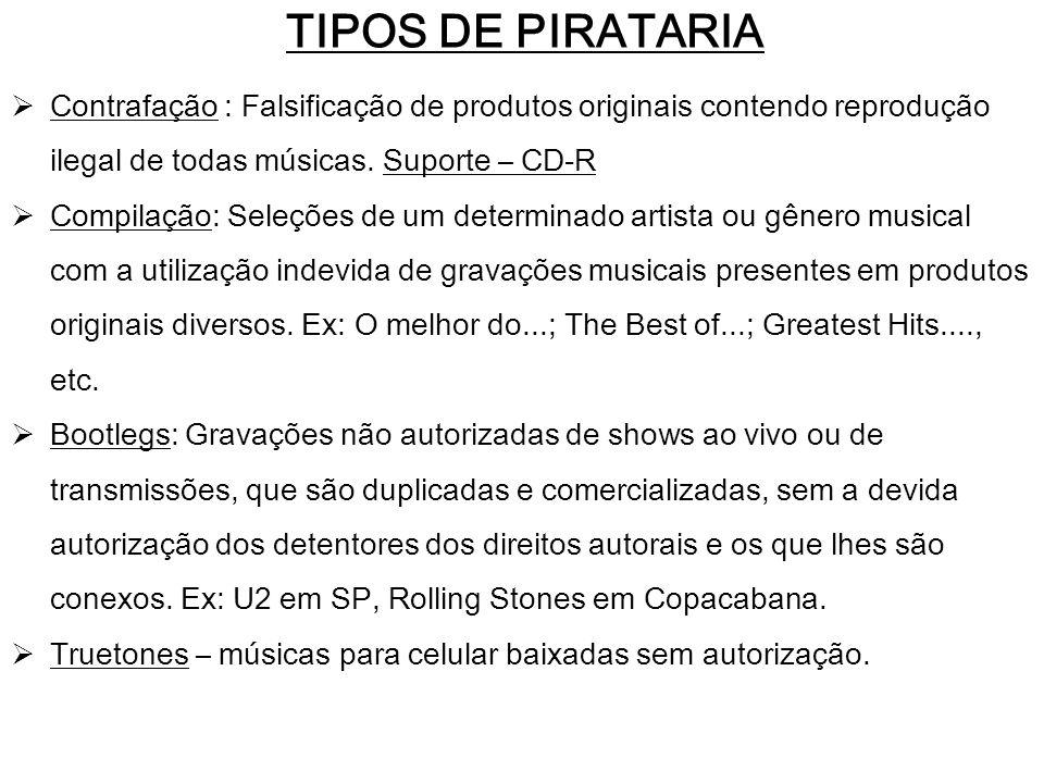TIPOS DE PIRATARIA Contrafação : Falsificação de produtos originais contendo reprodução ilegal de todas músicas. Suporte – CD-R.