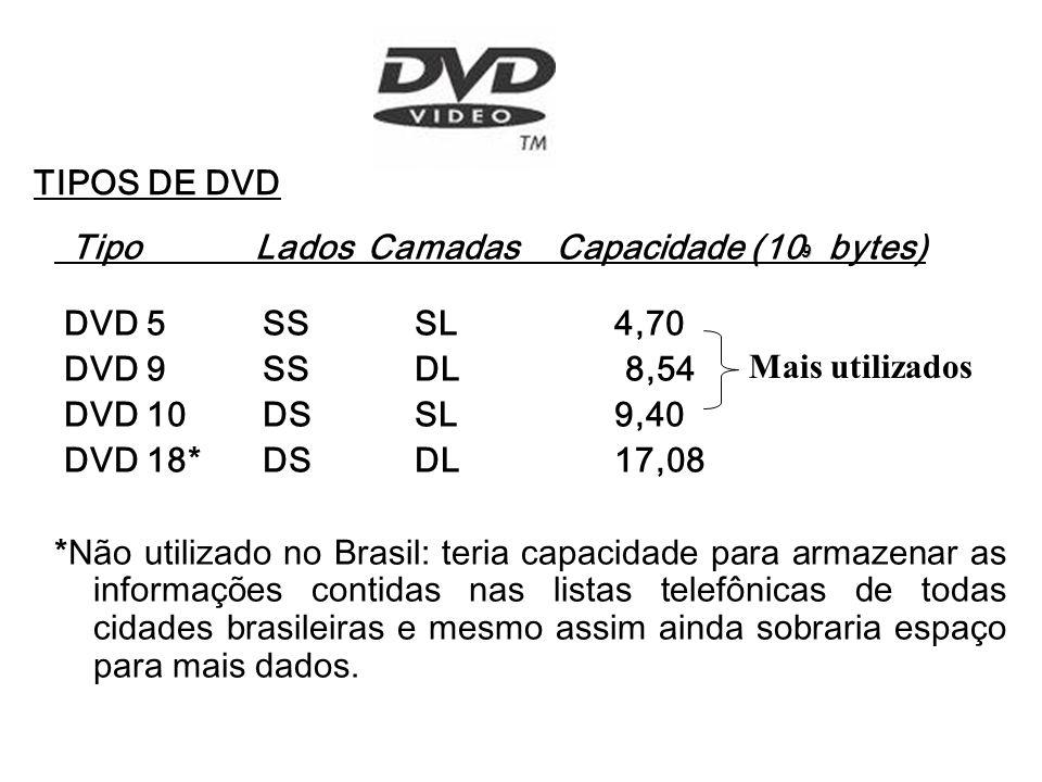 TIPOS DE DVD DVD 5 SS SL 4,70 DVD 9 SS DL 8,54 DVD 10 DS SL 9,40