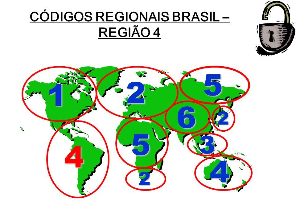 CÓDIGOS REGIONAIS BRASIL – REGIÃO 4