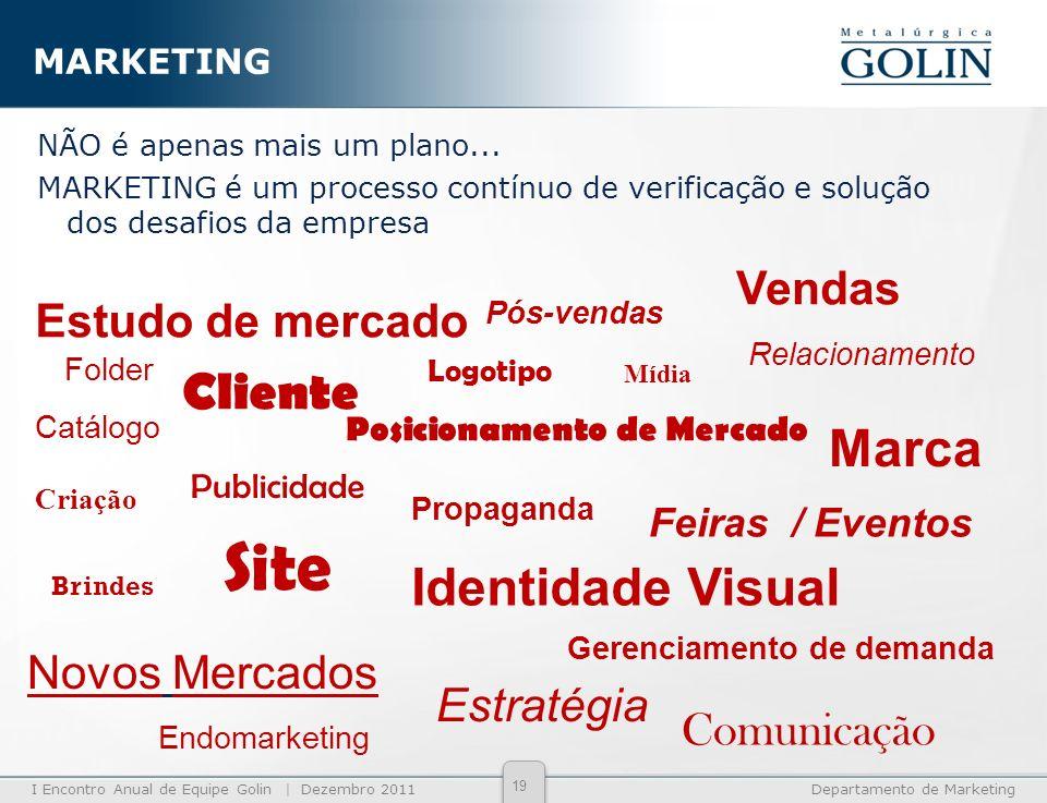 Site Cliente Marca Identidade Visual Vendas Estudo de mercado