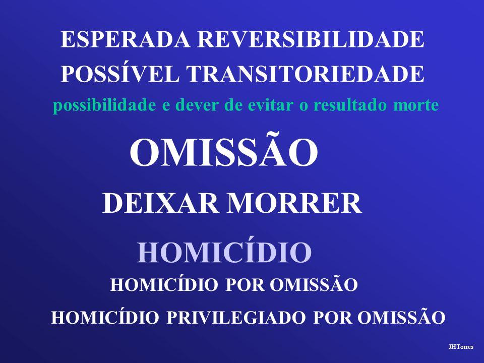 OMISSÃO DEIXAR MORRER HOMICÍDIO ESPERADA REVERSIBILIDADE