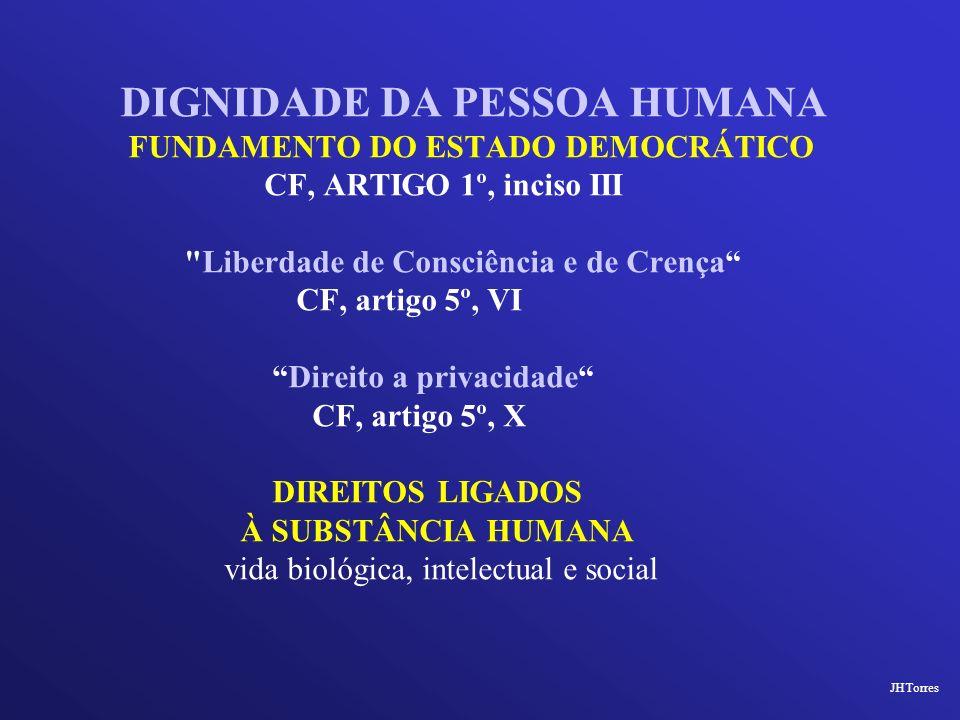 DIGNIDADE DA PESSOA HUMANA FUNDAMENTO DO ESTADO DEMOCRÁTICO