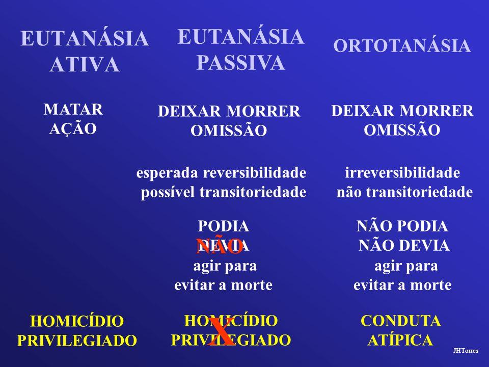 X EUTANÁSIA PASSIVA EUTANÁSIA ATIVA NÃO ORTOTANÁSIA MATAR AÇÃO