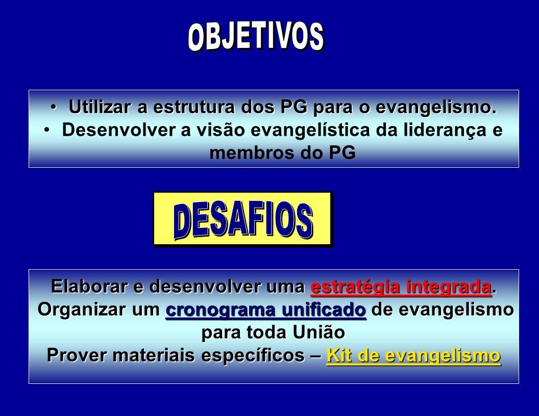 OBJETIVOS DESAFIOS Utilizar a estrutura dos PG para o evangelismo.