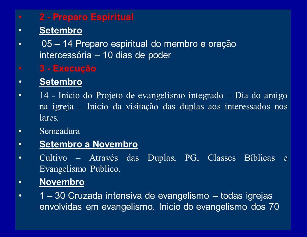 2 - Preparo EspiritualSetembro. 05 – 14 Preparo espiritual do membro e oração intercessória – 10 dias de poder.