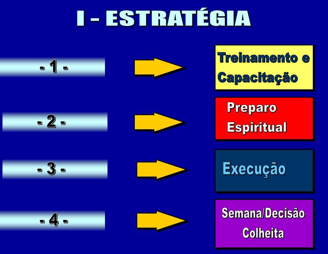 I - ESTRATÉGIA Treinamento e Capacitação Preparo Espiritual Execução