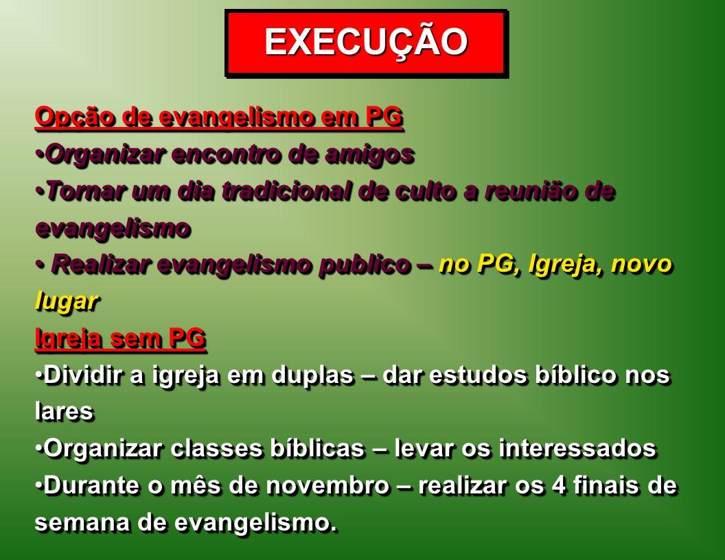EXECUÇÃO Opção de evangelismo em PG Organizar encontro de amigos