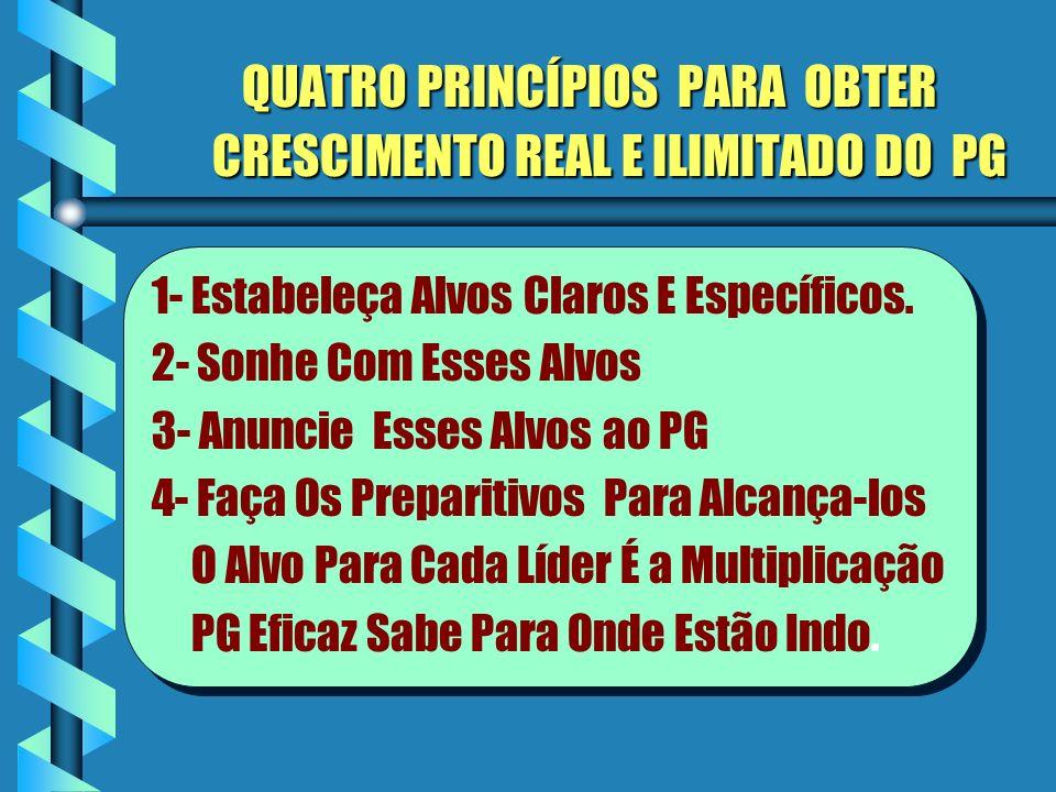 QUATRO PRINCÍPIOS PARA OBTER CRESCIMENTO REAL E ILIMITADO DO PG