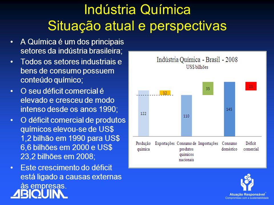 Indústria Química Situação atual e perspectivas