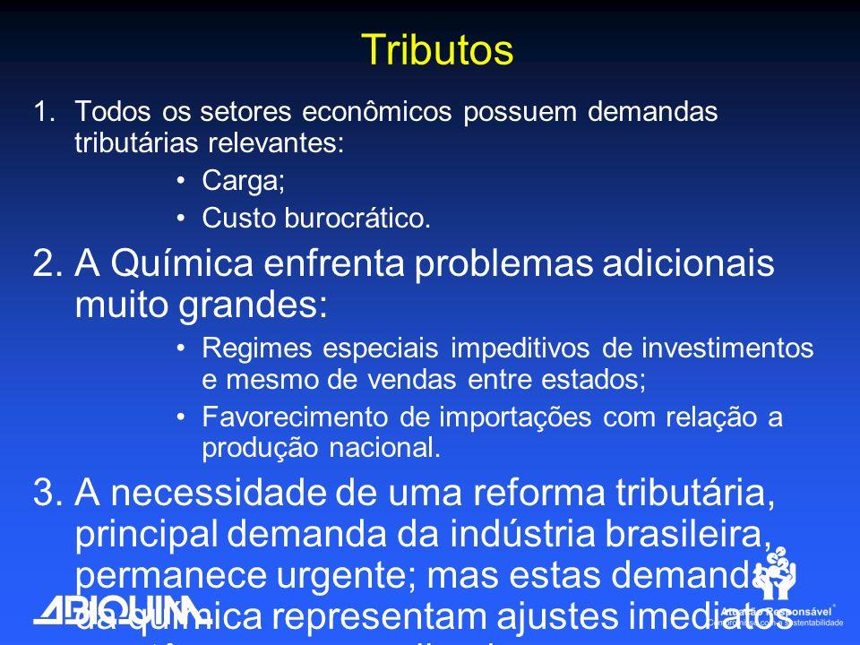 Tributos Todos os setores econômicos possuem demandas tributárias relevantes: Carga; Custo burocrático.