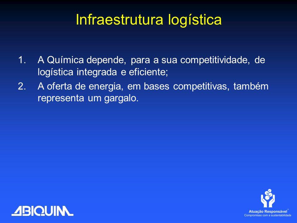 Infraestrutura logística