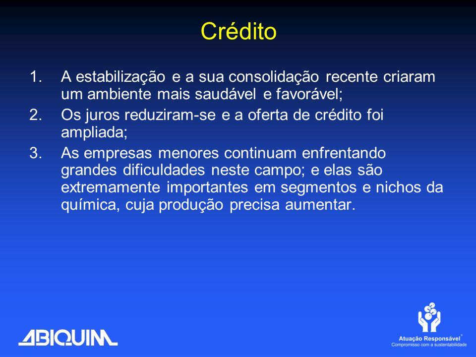 Crédito A estabilização e a sua consolidação recente criaram um ambiente mais saudável e favorável;