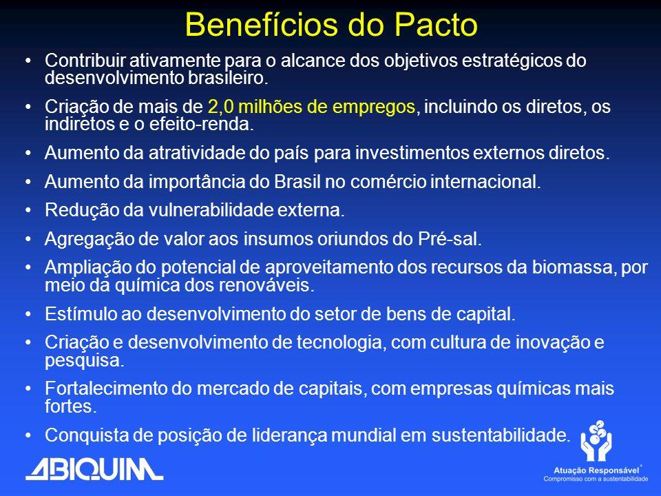 Benefícios do Pacto Contribuir ativamente para o alcance dos objetivos estratégicos do desenvolvimento brasileiro.