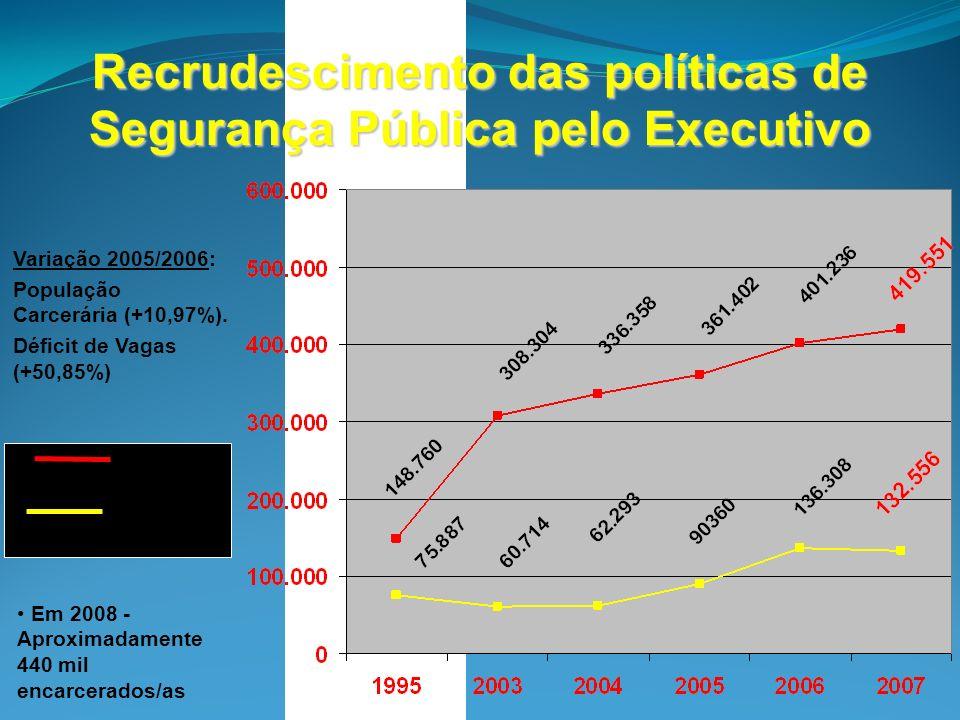 Recrudescimento das políticas de Segurança Pública pelo Executivo