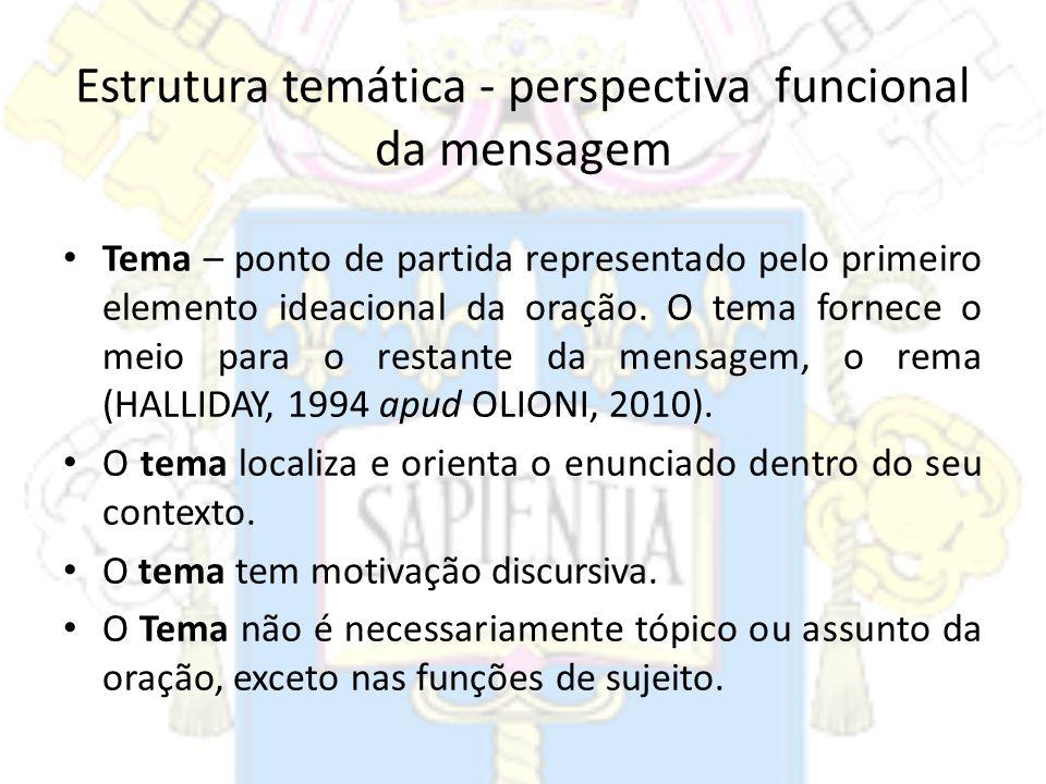 Estrutura temática - perspectiva funcional da mensagem