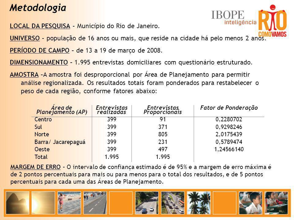 Metodologia LOCAL DA PESQUISA – Município do Rio de Janeiro.