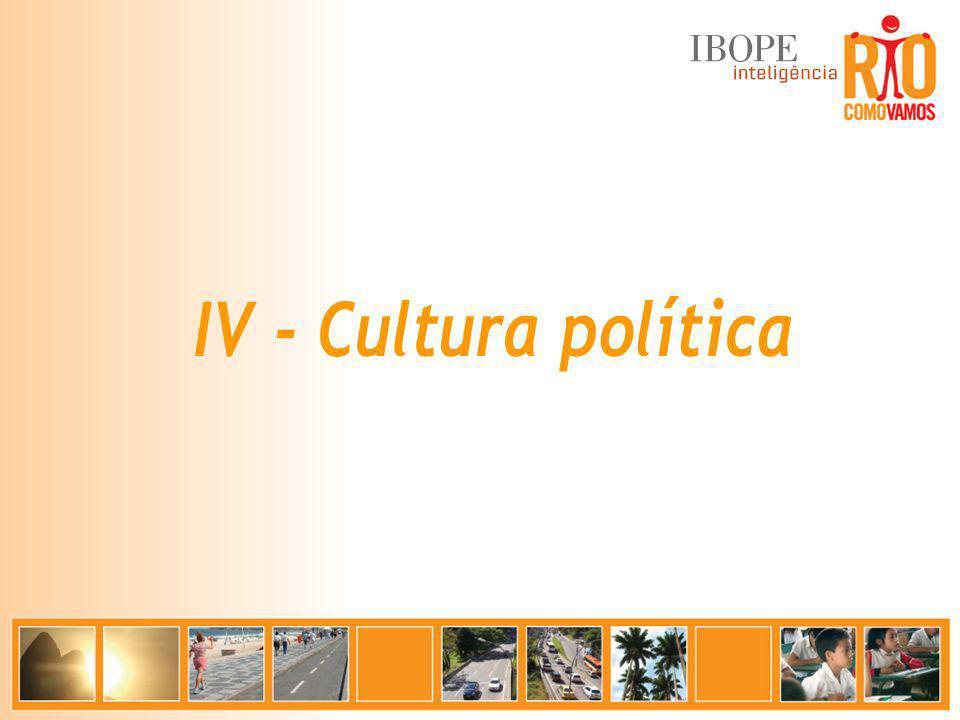 IV - Cultura política