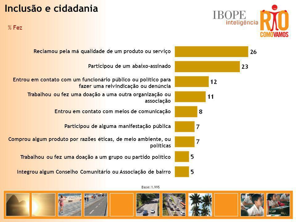 Inclusão e cidadania % Fez