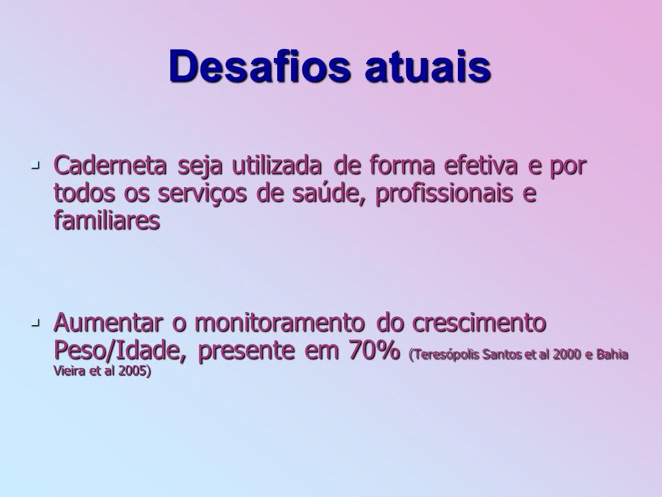 Desafios atuais Caderneta seja utilizada de forma efetiva e por todos os serviços de saúde, profissionais e familiares.