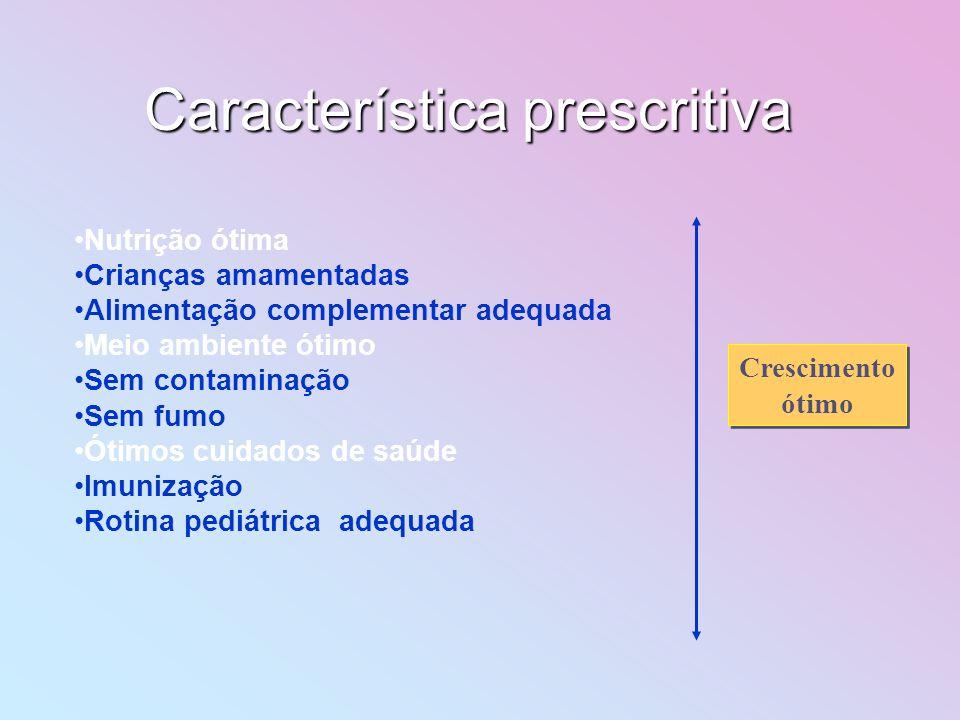 Característica prescritiva