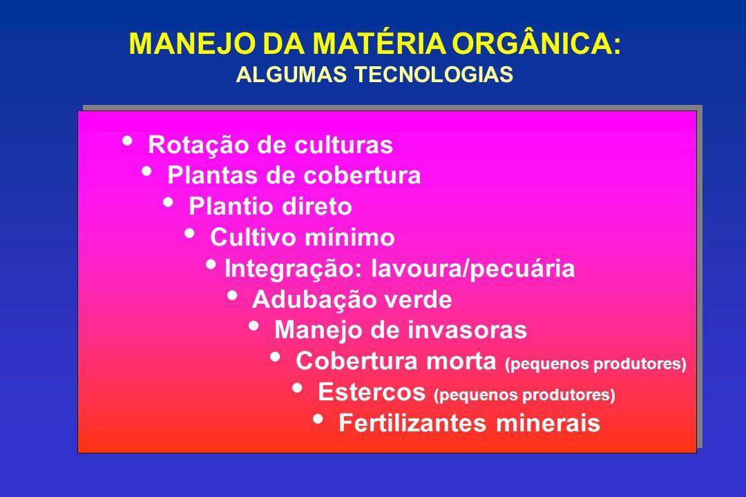 MANEJO DA MATÉRIA ORGÂNICA: