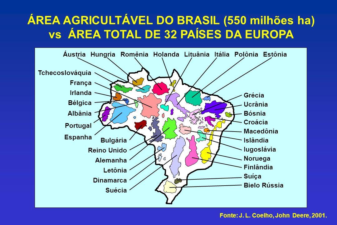 ÁREA AGRICULTÁVEL DO BRASIL (550 milhões ha)