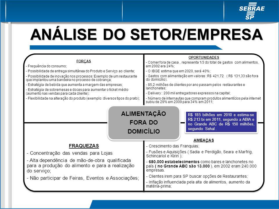 ANÁLISE DO SETOR/EMPRESA