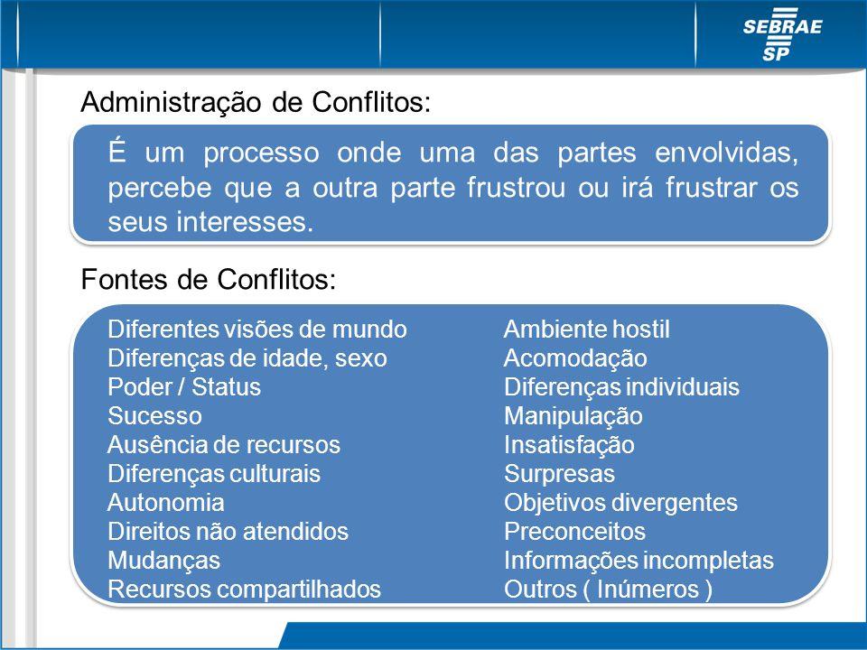 Administração de Conflitos: