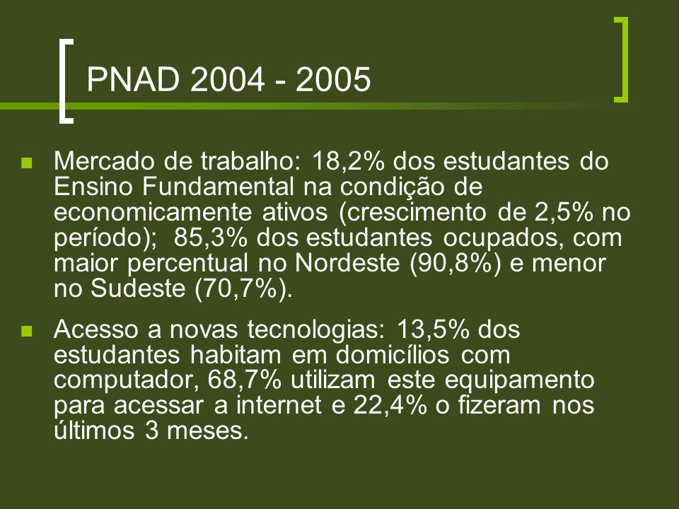 PNAD 2004 - 2005