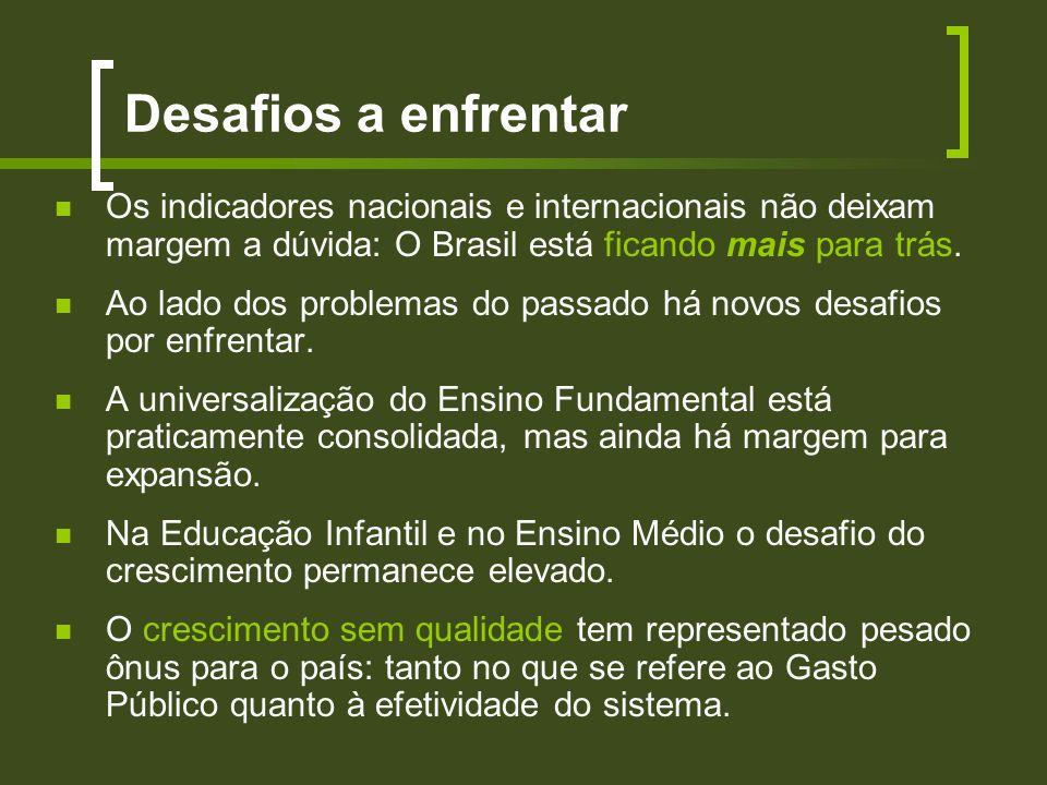 Desafios a enfrentar Os indicadores nacionais e internacionais não deixam margem a dúvida: O Brasil está ficando mais para trás.