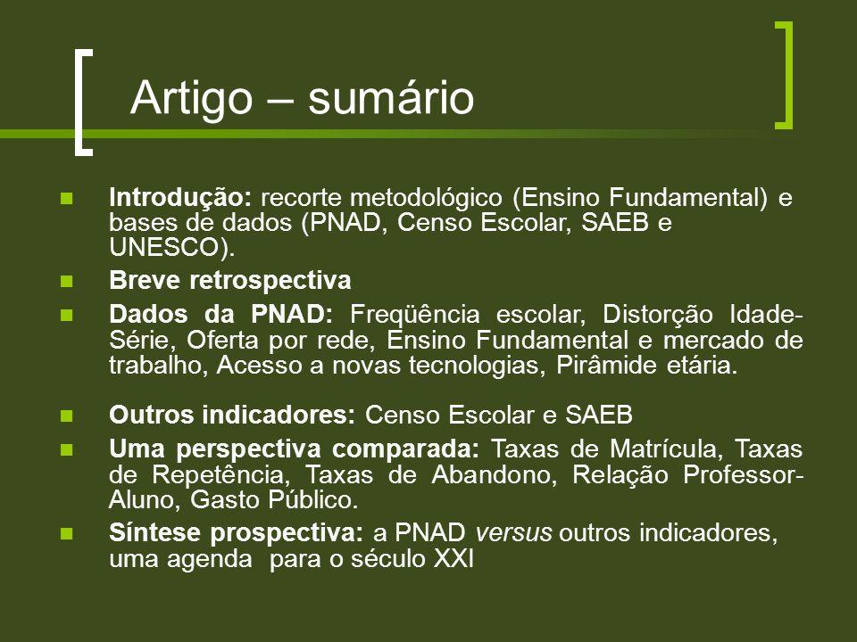 Artigo – sumário Introdução: recorte metodológico (Ensino Fundamental) e bases de dados (PNAD, Censo Escolar, SAEB e UNESCO).