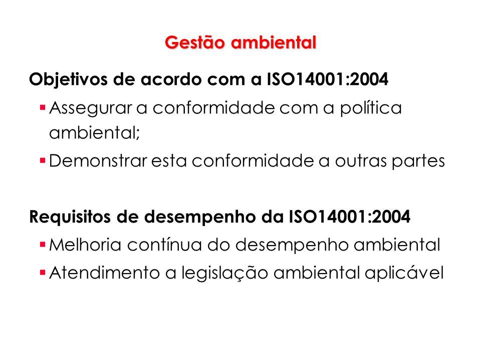 Gestão ambiental Objetivos de acordo com a ISO14001:2004. Assegurar a conformidade com a política ambiental;