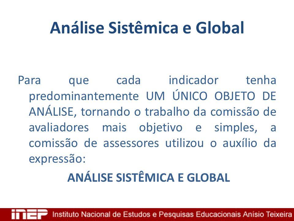 Análise Sistêmica e Global