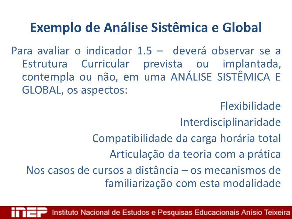 Exemplo de Análise Sistêmica e Global