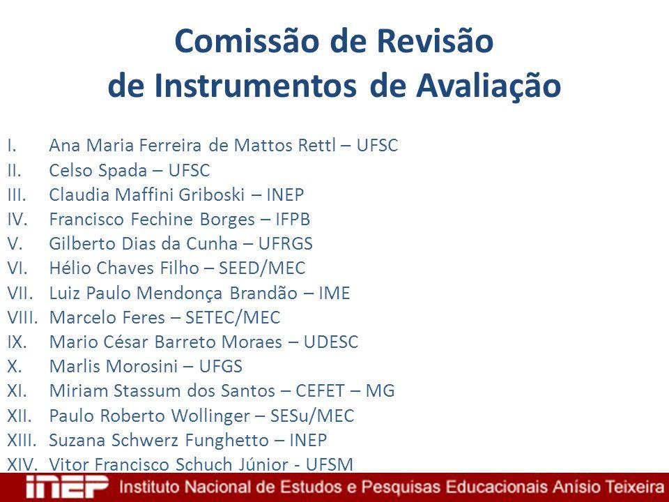 Comissão de Revisão de Instrumentos de Avaliação