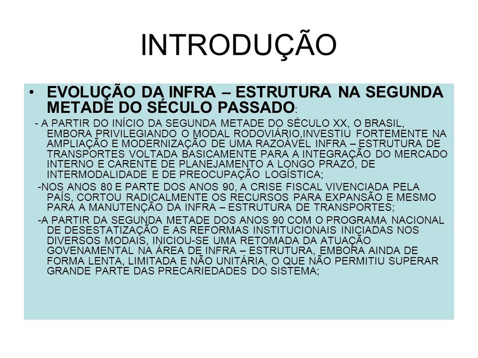 INTRODUÇÃOEVOLUÇÃO DA INFRA – ESTRUTURA NA SEGUNDA METADE DO SÉCULO PASSADO: