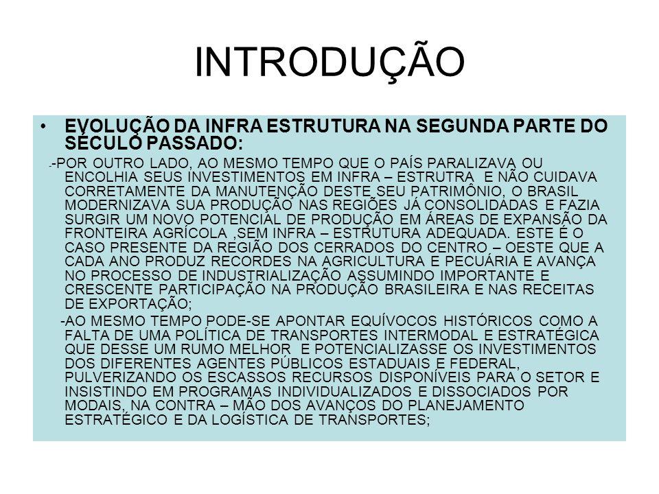 INTRODUÇÃOEVOLUÇÃO DA INFRA ESTRUTURA NA SEGUNDA PARTE DO SÉCULO PASSADO: