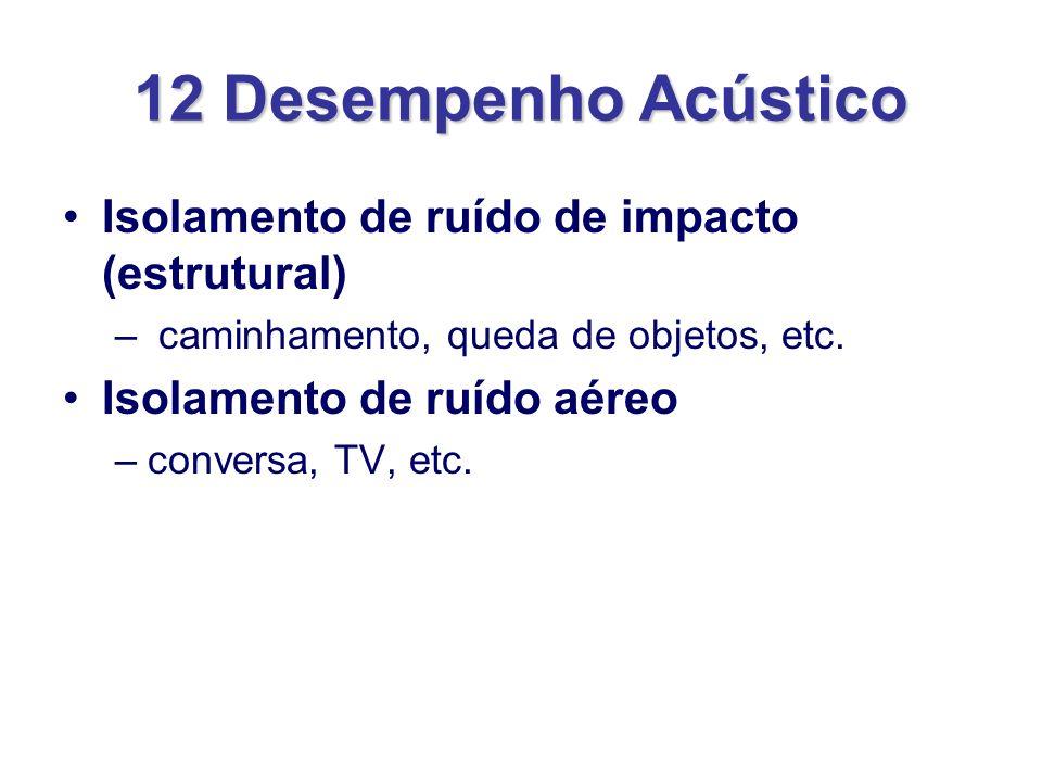 12 Desempenho Acústico Isolamento de ruído de impacto (estrutural)