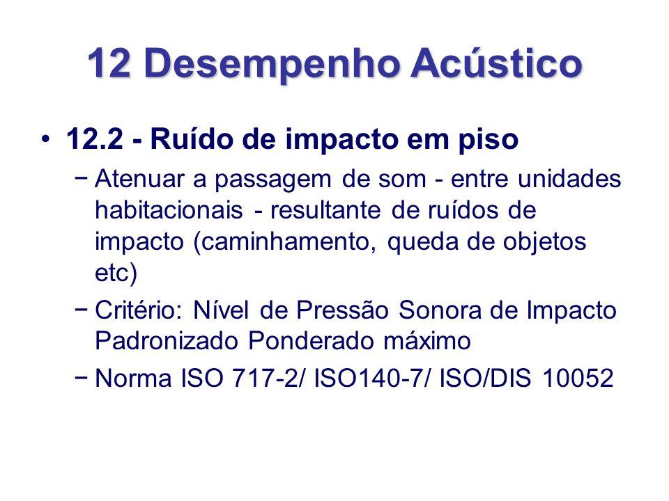 12 Desempenho Acústico 12.2 - Ruído de impacto em piso
