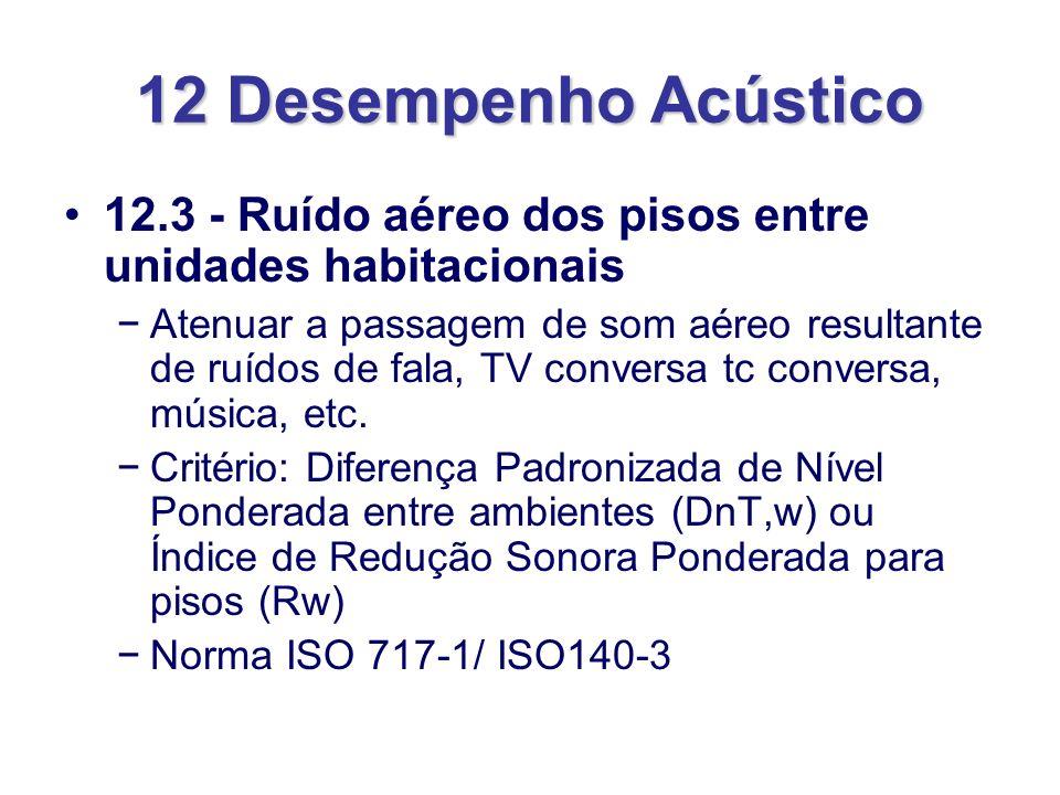 12 Desempenho Acústico 12.3 - Ruído aéreo dos pisos entre unidades habitacionais.