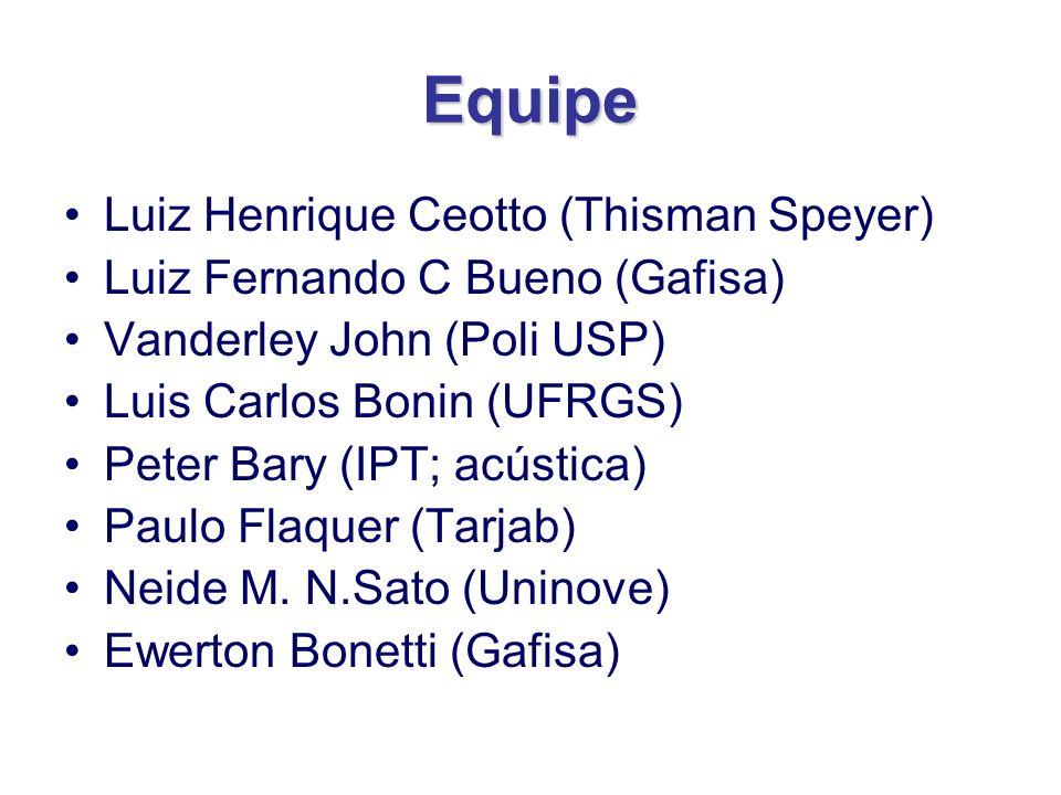 Equipe Luiz Henrique Ceotto (Thisman Speyer)