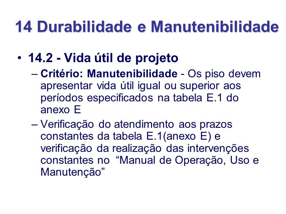 14 Durabilidade e Manutenibilidade