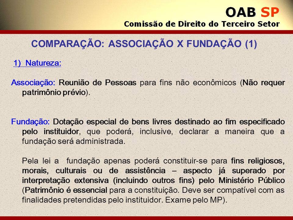 COMPARAÇÃO: ASSOCIAÇÃO X FUNDAÇÃO (1)