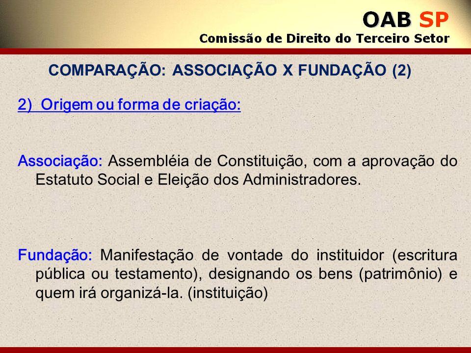 COMPARAÇÃO: ASSOCIAÇÃO X FUNDAÇÃO (2)