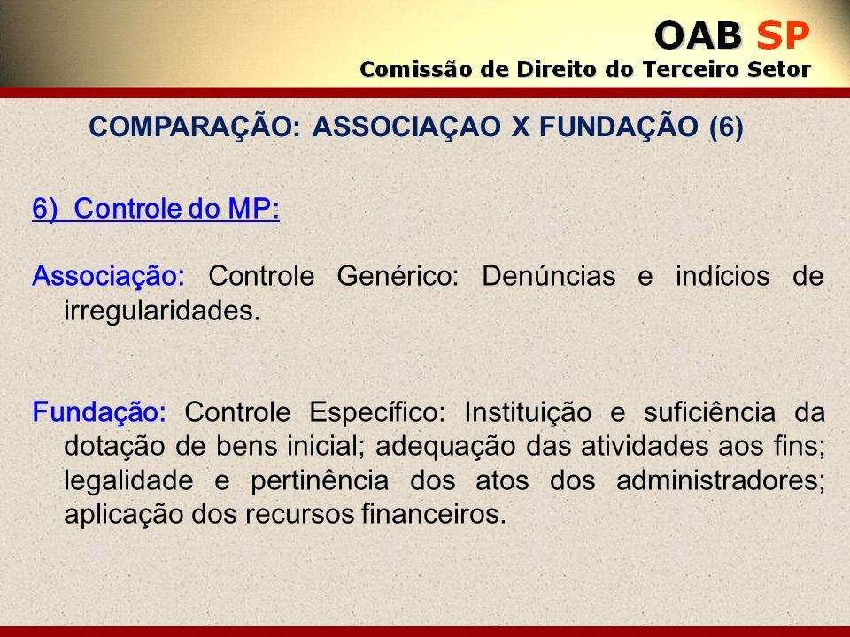 COMPARAÇÃO: ASSOCIAÇAO X FUNDAÇÃO (6)