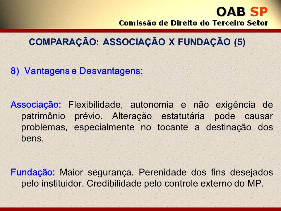 COMPARAÇÃO: ASSOCIAÇÃO X FUNDAÇÃO (5)