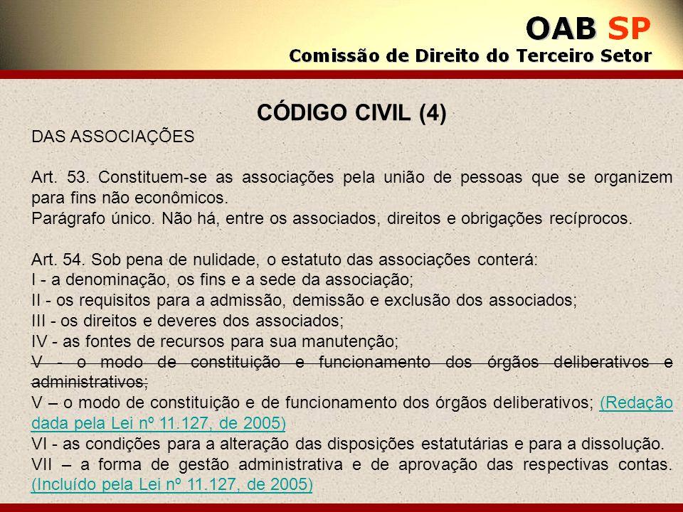 CÓDIGO CIVIL (4) DAS ASSOCIAÇÕES