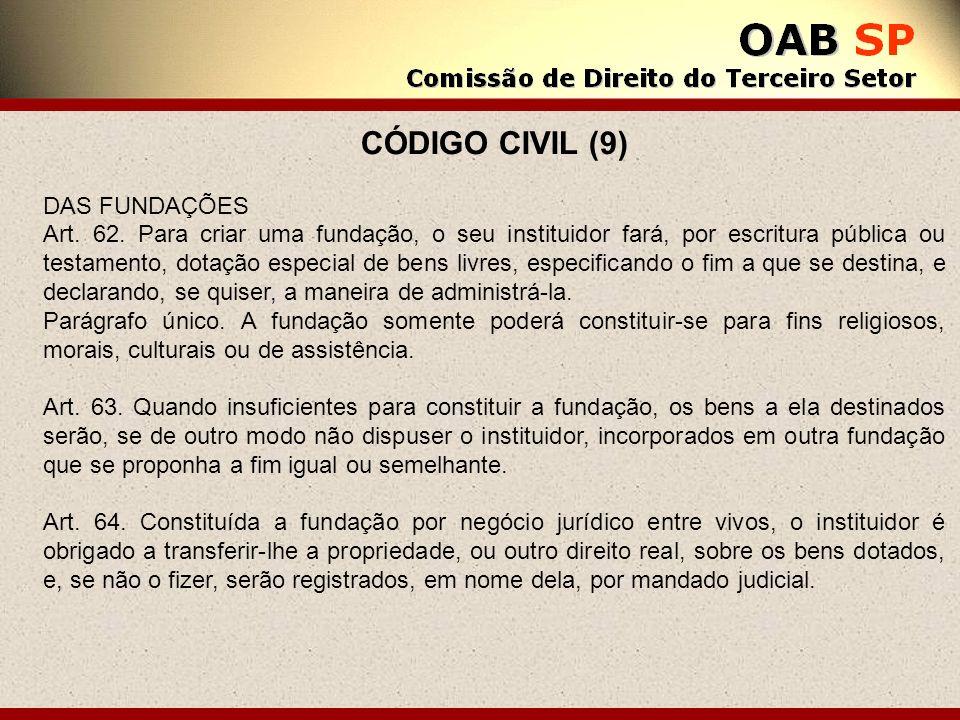CÓDIGO CIVIL (9) DAS FUNDAÇÕES