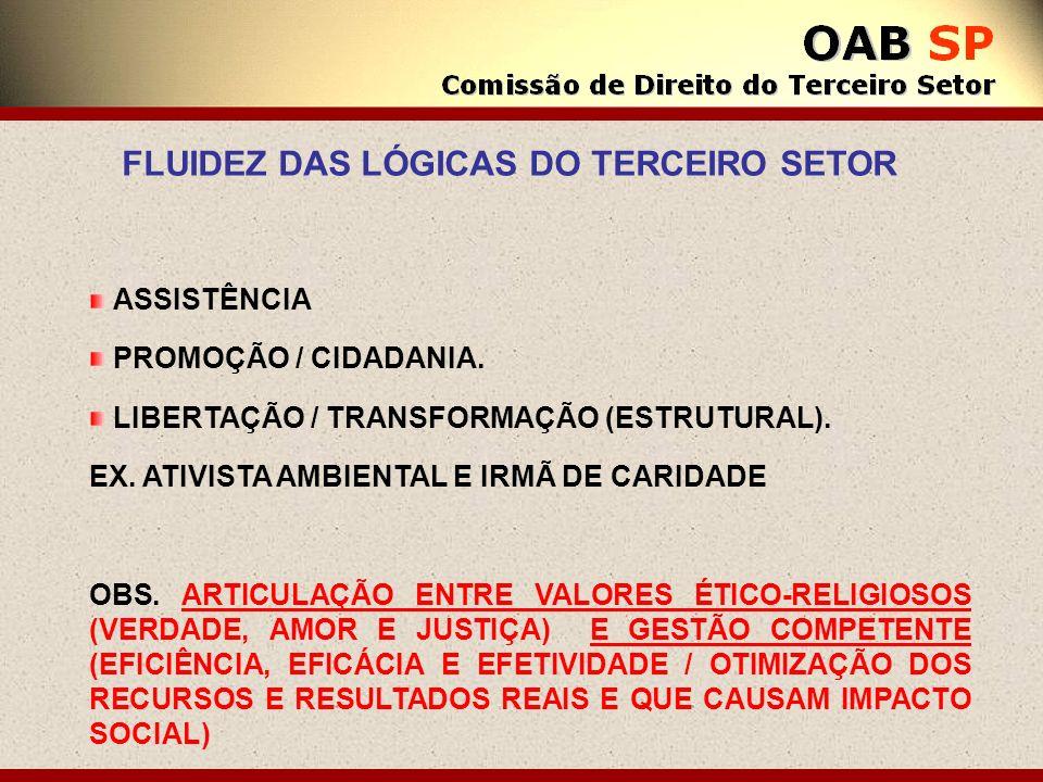 FLUIDEZ DAS LÓGICAS DO TERCEIRO SETOR